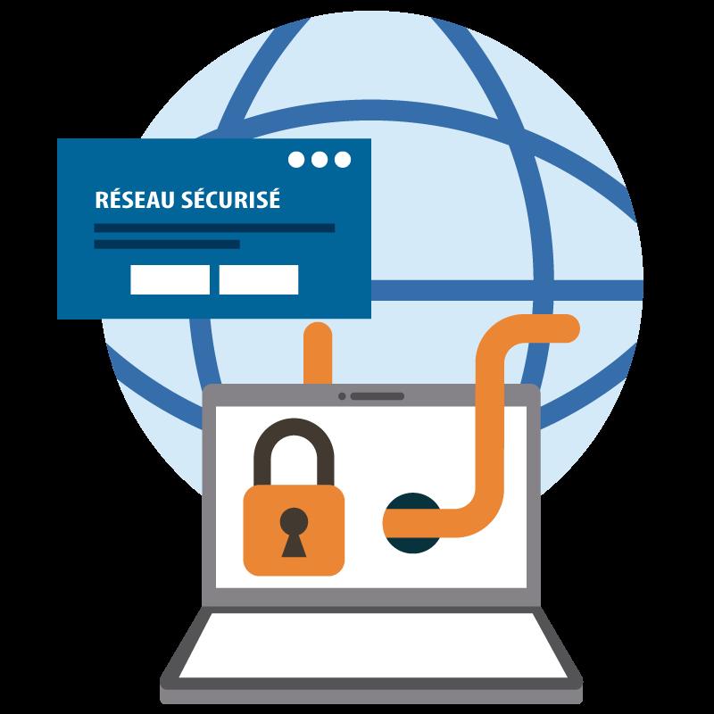SOS informatique sécurité réseau et firewall